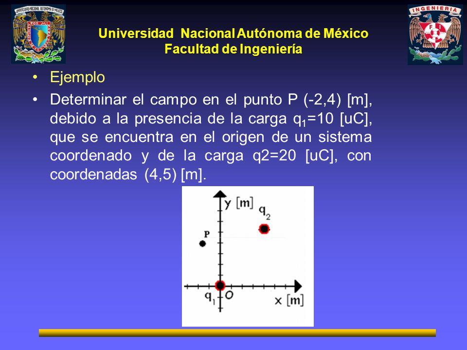 Universidad Nacional Autónoma de México Facultad de Ingeniería Ejemplo Determinar el campo en el punto P (-2,4) [m], debido a la presencia de la carga