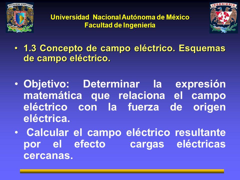 Universidad Nacional Autónoma de México Facultad de Ingeniería 1.3 Concepto de campo eléctrico. Esquemas de campo eléctrico.1.3 Concepto de campo eléc