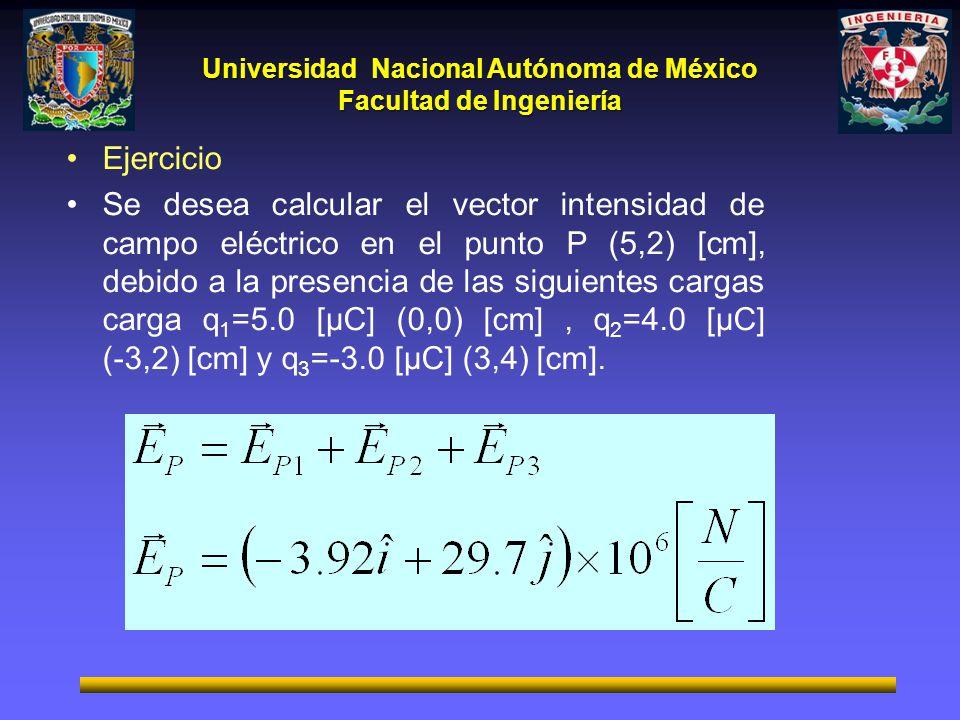 Universidad Nacional Autónoma de México Facultad de Ingeniería Ejercicio Se desea calcular el vector intensidad de campo eléctrico en el punto P (5,2)