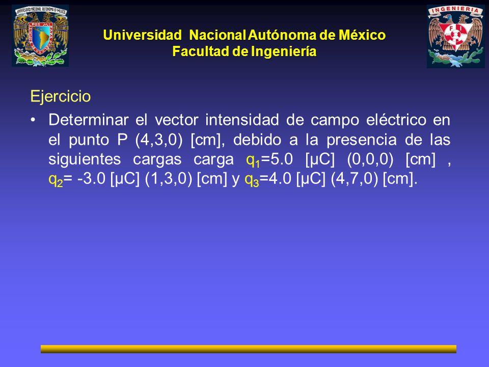 Universidad Nacional Autónoma de México Facultad de Ingeniería Ejercicio Determinar el vector intensidad de campo eléctrico en el punto P (4,3,0) [cm]