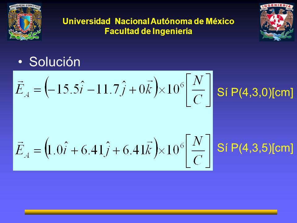 Universidad Nacional Autónoma de México Facultad de Ingeniería Solución Sí P(4,3,0)[cm] Sí P(4,3,5)[cm]