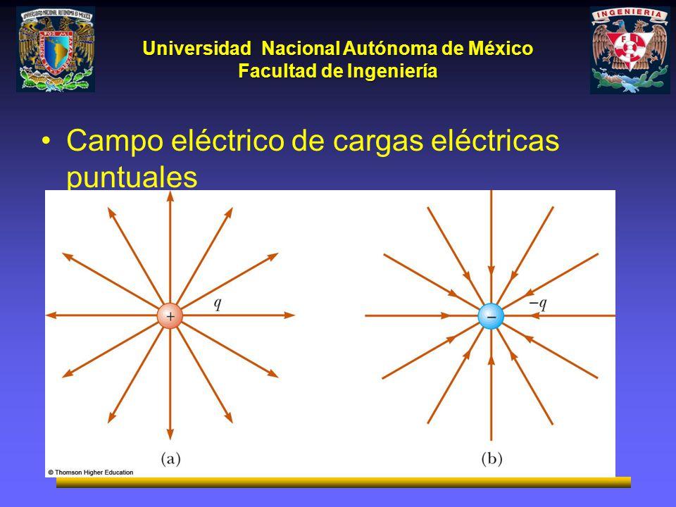 Universidad Nacional Autónoma de México Facultad de Ingeniería Campo eléctrico de cargas eléctricas puntuales