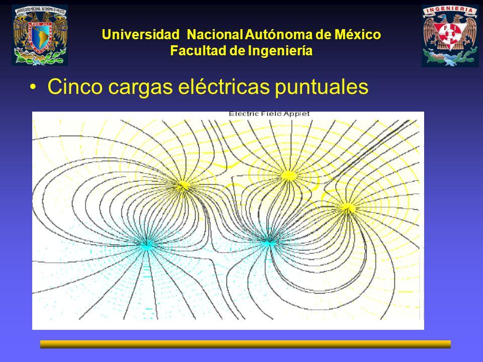 Universidad Nacional Autónoma de México Facultad de Ingeniería Cinco cargas eléctricas puntuales