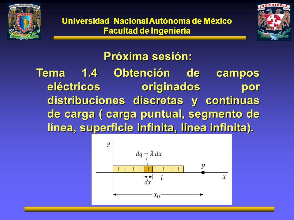 Universidad Nacional Autónoma de México Facultad de Ingeniería Universidad Nacional Autónoma de México Facultad de Ingeniería Próxima sesión: Tema 1.4