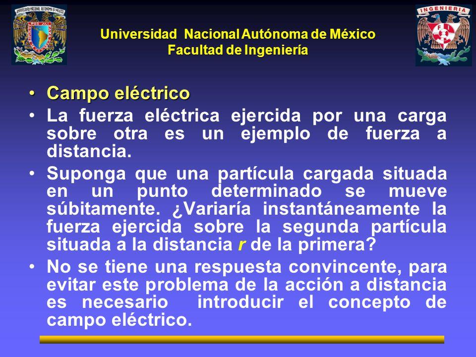 Universidad Nacional Autónoma de México Facultad de Ingeniería Campo eléctricoCampo eléctrico La fuerza eléctrica ejercida por una carga sobre otra es