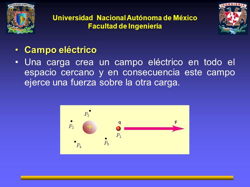 Universidad Nacional Autónoma de México Facultad de Ingeniería Campo eléctricoCampo eléctrico Una carga crea un campo eléctrico en todo el espacio cer