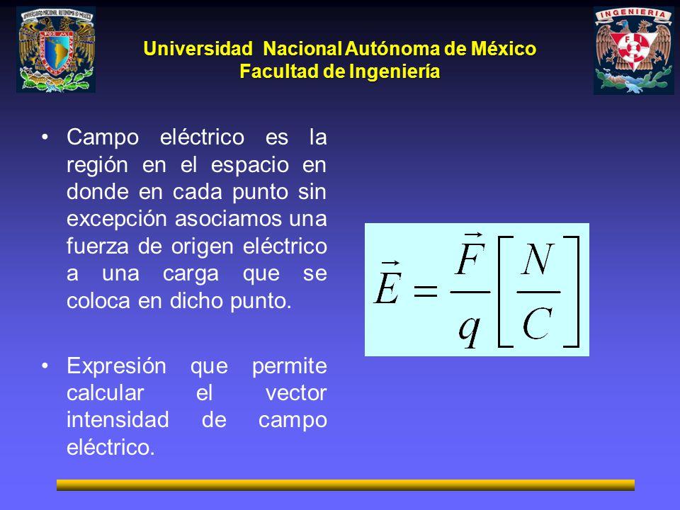 Universidad Nacional Autónoma de México Facultad de Ingeniería Campo eléctrico es la región en el espacio en donde en cada punto sin excepción asociam