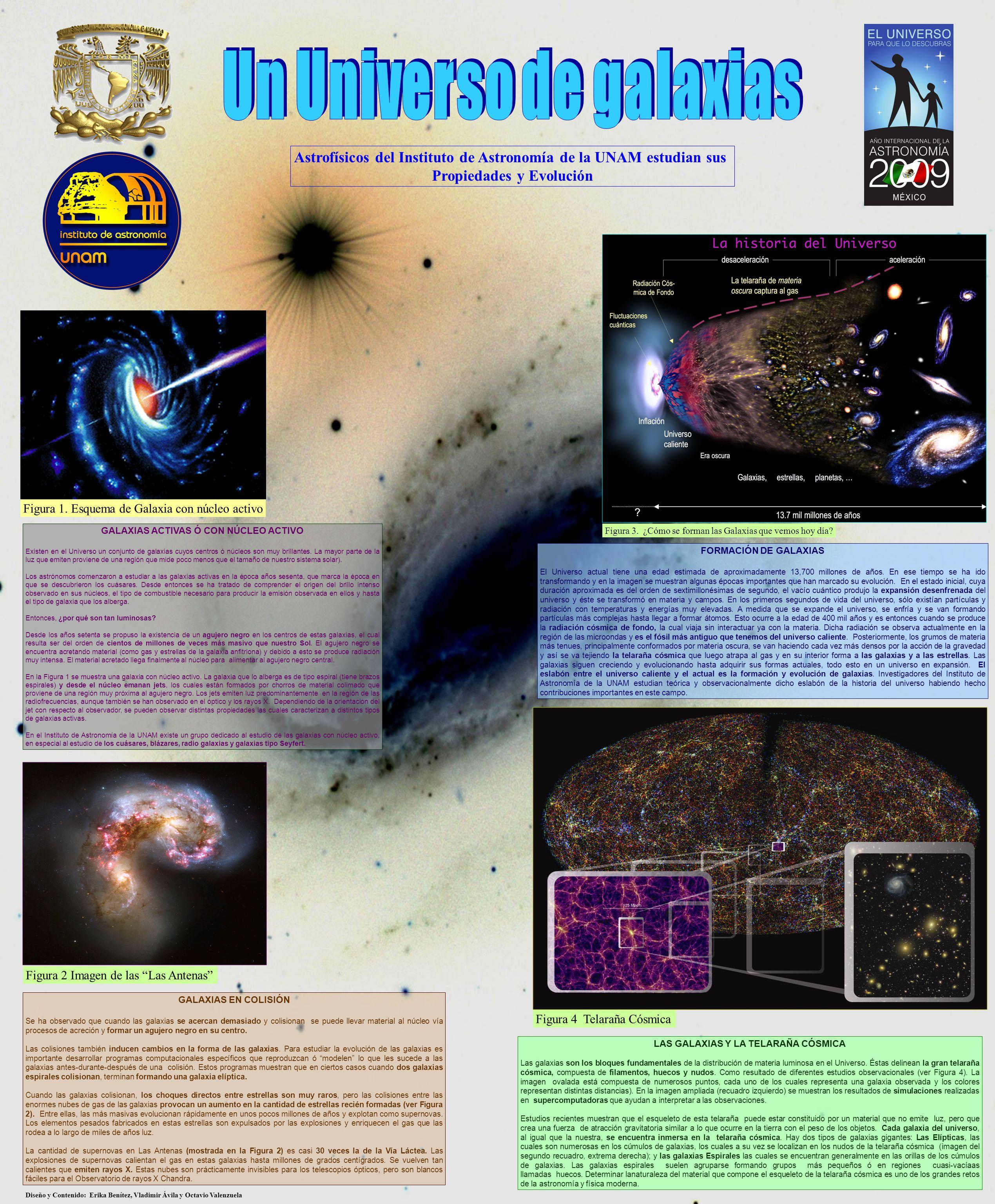 FORMACIÓN DE GALAXIAS El Universo actual tiene una edad estimada de aproximadamente 13,700 millones de años.