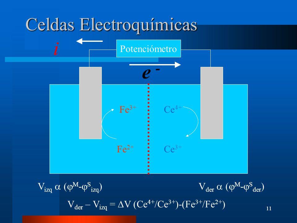 11 Celdas Electroquímicas Potenciómetro Fe 3+ Ce 4+ Fe 2+ Ce 3+ V izq ( M - S izq )V der ( M - S der ) V der – V izq = V (Ce 4+ /Ce 3+ )-(Fe 3+ /Fe 2+