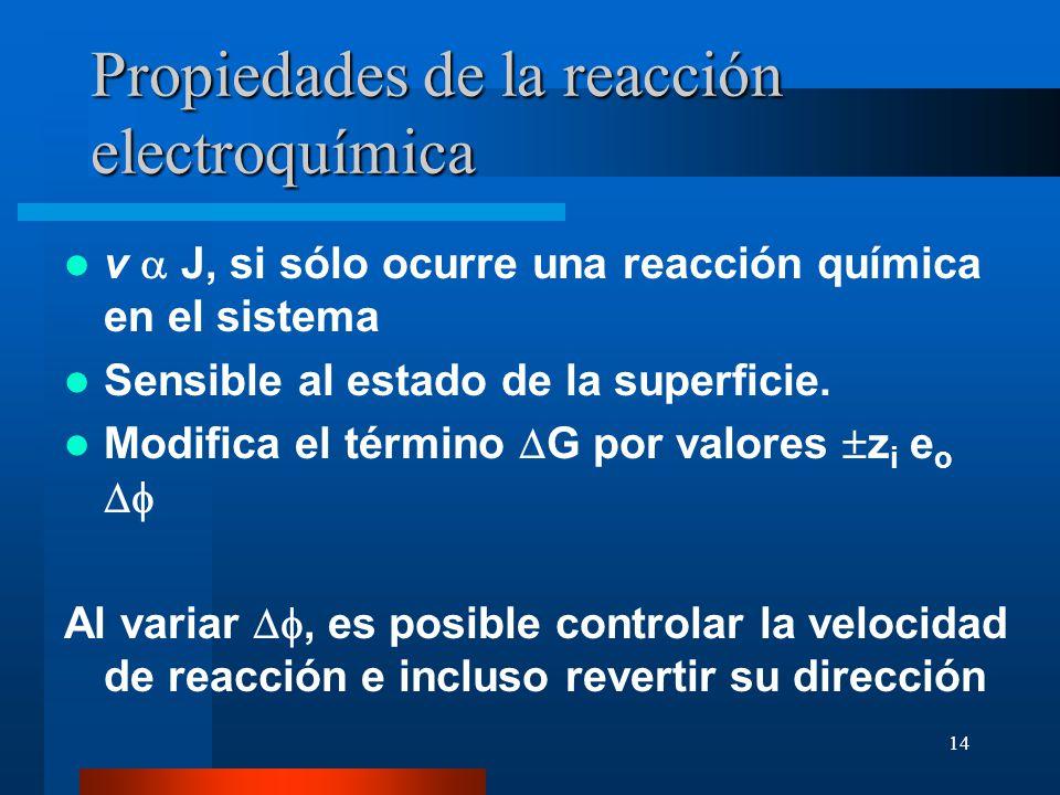 14 Propiedades de la reacción electroquímica v J, si sólo ocurre una reacción química en el sistema Sensible al estado de la superficie. Modifica el t