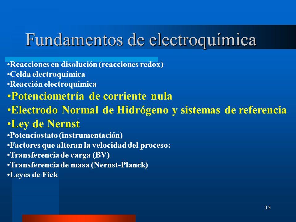 15 Fundamentos de electroquímica Reacciones en disolución (reacciones redox) Celda electroquímica Reacción electroquímica Potenciometría de corriente