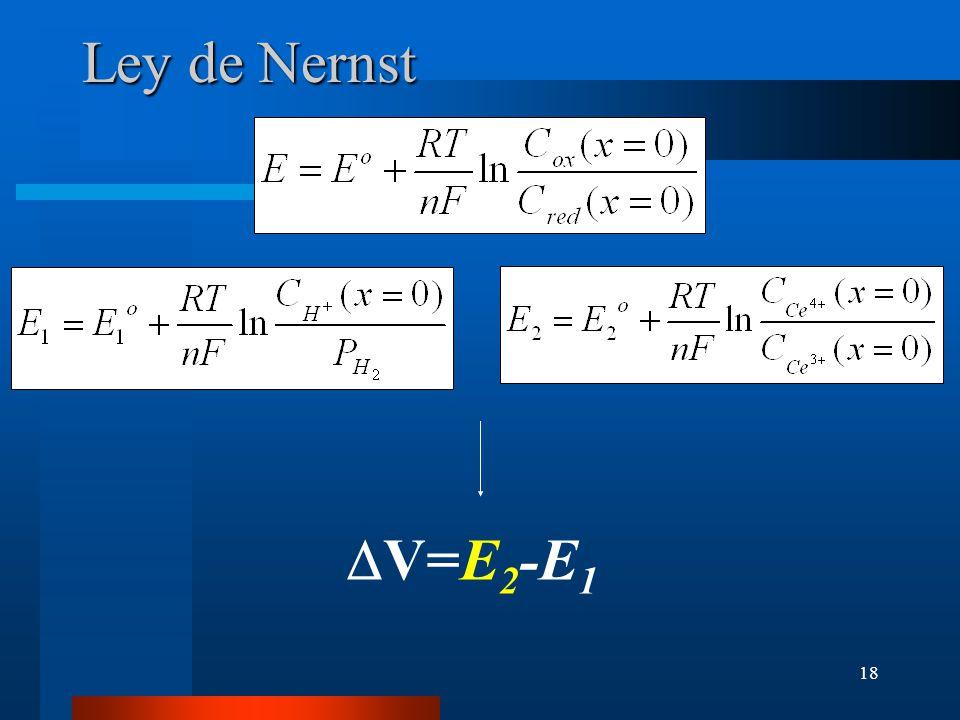 18 Ley de Nernst V=E 2 -E 1