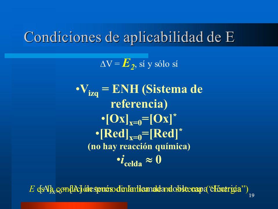 19 Condiciones de aplicabilidad de E V = E 2, sí y sólo sí V izq = ENH (Sistema de referencia) [Ox] x=0 =[Ox] * [Red] x=0 =[Red] * (no hay reacción qu
