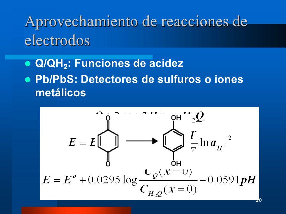 20 Aprovechamiento de reacciones de electrodos Q/QH 2 : Funciones de acidez Pb/PbS: Detectores de sulfuros o iones metálicos