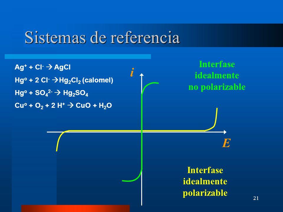 21 Sistemas de referencia Ag + + Cl - AgCl Hg o + 2 Cl - Hg 2 Cl 2 (calomel) Hg o + SO 4 2- Hg 2 SO 4 Cu o + O 2 + 2 H + CuO + H 2 O Interfase idealme