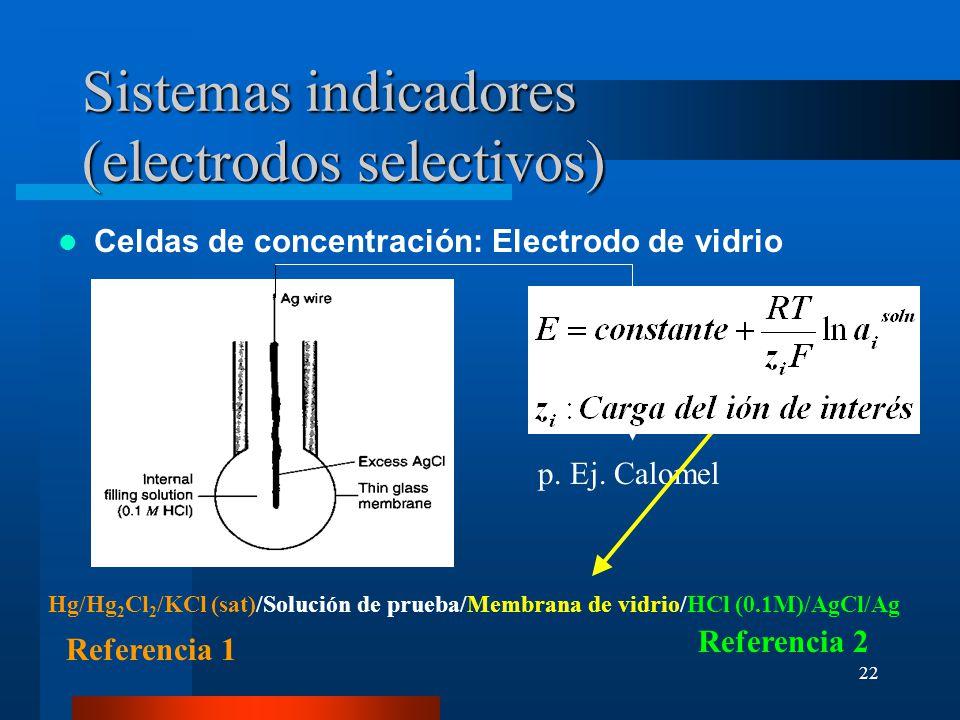 22 Sistemas indicadores (electrodos selectivos) Celdas de concentración: Electrodo de vidrio p. Ej. Calomel Hg/Hg 2 Cl 2 /KCl (sat)/Solución de prueba