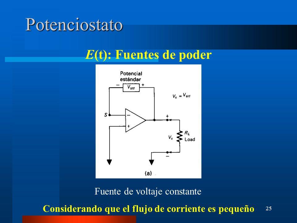 25 Potenciostato E(t): Fuentes de poder Fuente de voltaje constante Considerando que el flujo de corriente es pequeño