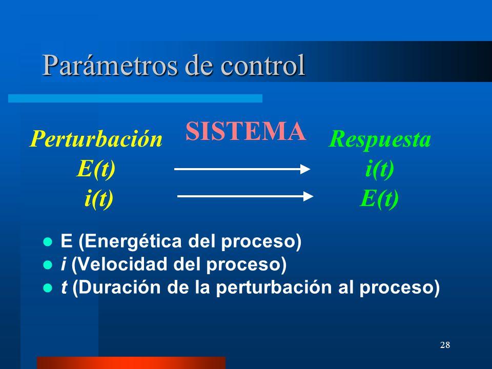 28 Parámetros de control E (Energética del proceso) i (Velocidad del proceso) t (Duración de la perturbación al proceso) Perturbación E(t) i(t) Respue