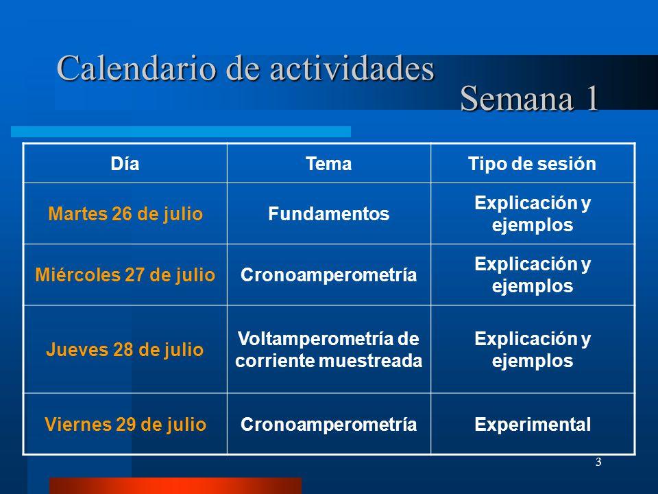 3 Calendario de actividades DíaTemaTipo de sesión Martes 26 de julioFundamentos Explicación y ejemplos Miércoles 27 de julioCronoamperometría Explicac
