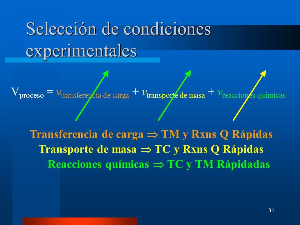 31 Selección de condiciones experimentales V proceso = v transferencia de carga + v transporte de masa + v reacciones químicas Transferencia de carga