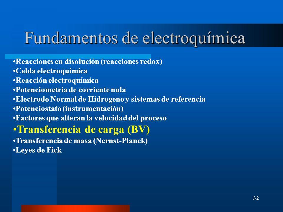 32 Fundamentos de electroquímica Reacciones en disolución (reacciones redox) Celda electroquímica Reacción electroquímica Potenciometria de corriente