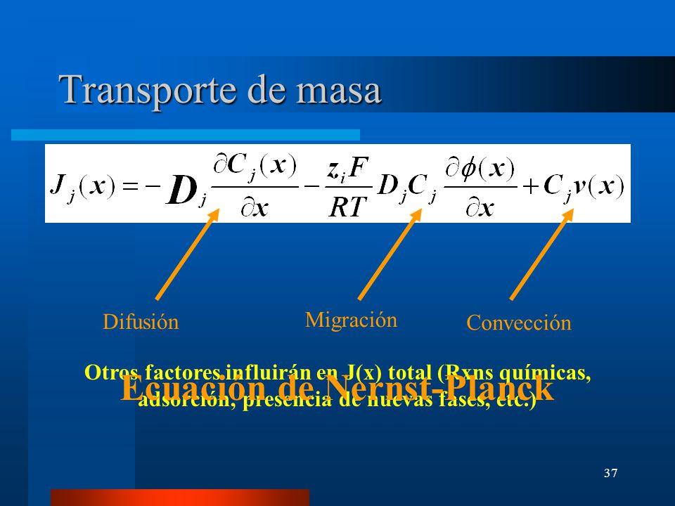 37 Transporte de masa Difusión Migración Convección Otros factores influirán en J(x) total (Rxns químicas, adsorción, presencia de nuevas fases, etc.)