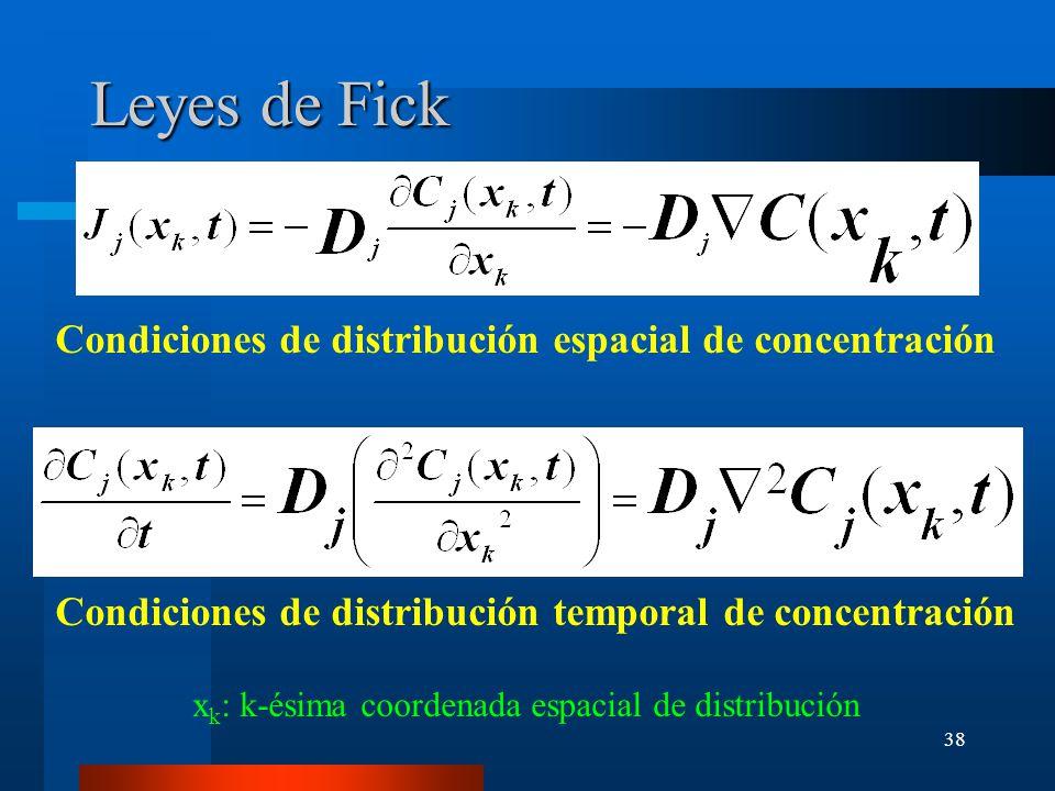 38 Leyes de Fick Condiciones de distribución espacial de concentración Condiciones de distribución temporal de concentración x k : k-ésima coordenada