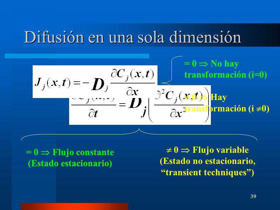 39 Difusión en una sola dimensión = 0 No hay transformación (i=0) 0 Hay transformación (i 0) = 0 Flujo constante (Estado estacionario) 0 Flujo variabl