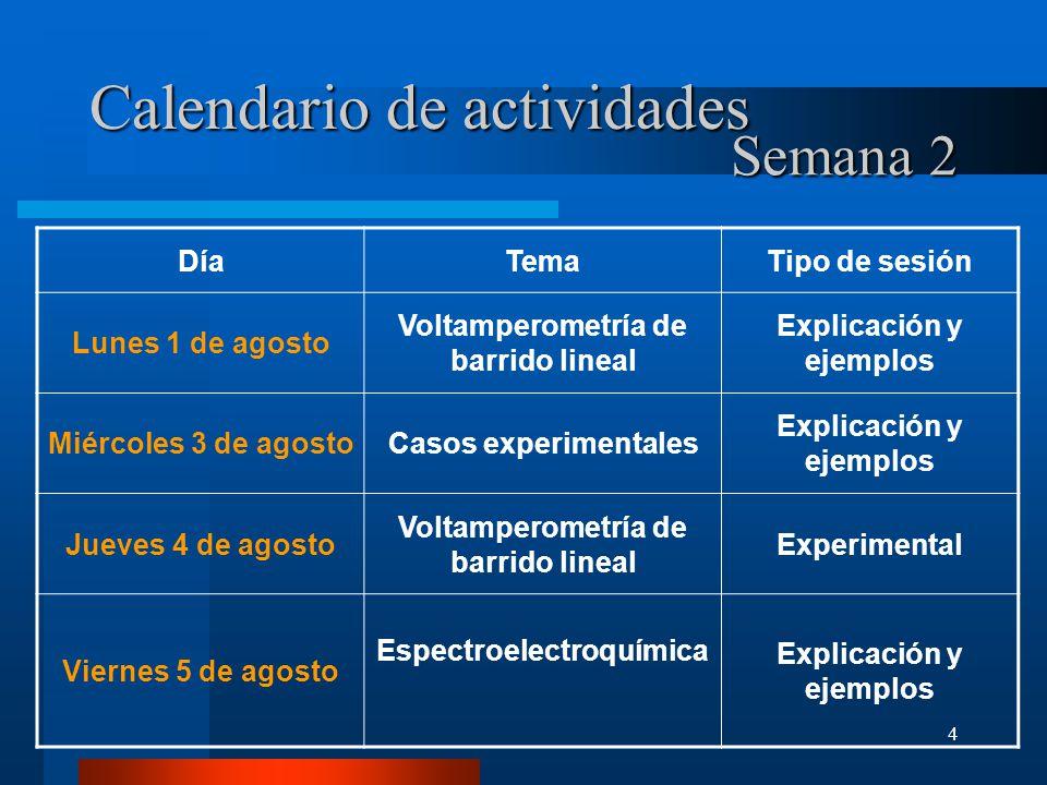4 DíaTemaTipo de sesión Lunes 1 de agosto Voltamperometría de barrido lineal Explicación y ejemplos Miércoles 3 de agostoCasos experimentales Explicac