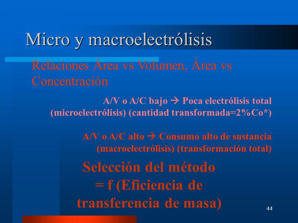 44 Micro y macroelectrólisis Relaciones Área vs Volumen, Área vs Concentración A/V o A/C bajo Poca electrólisis total (microelectrólisis) (cantidad tr