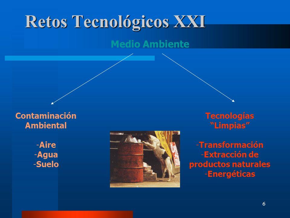 6 Retos Tecnológicos XXI Medio Ambiente Contaminación Ambiental -Aire -Agua -Suelo Tecnologías Limpias -Transformación -Extracción de productos natura