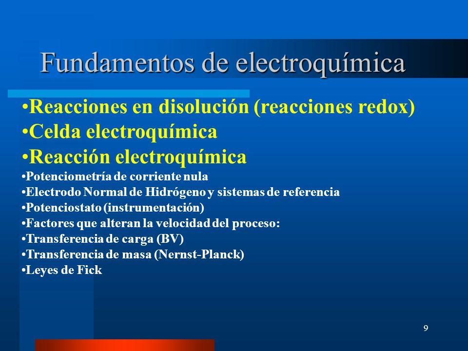 40 Fundamentos de electroquímica Reacciones en disolución (reacciones redox) Celda electroquímica Reacción electroquímica Potenciometría de corriente nula Electrodo Normal de Hidrógeno y sistemas de referencia Potenciostato (instrumentación) Factores que alteran la velocidad del proceso: Transferencia de carga (BV) Transferencia de masa (Nernst-Planck) Leyes de Fick