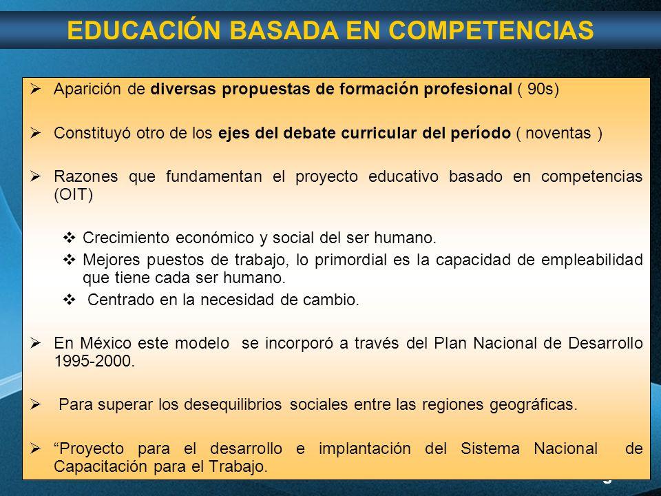 Page 11 Aparición de diversas propuestas de formación profesional ( 90s) Constituyó otro de los ejes del debate curricular del período ( noventas ) Razones que fundamentan el proyecto educativo basado en competencias (OIT) Crecimiento económico y social del ser humano.