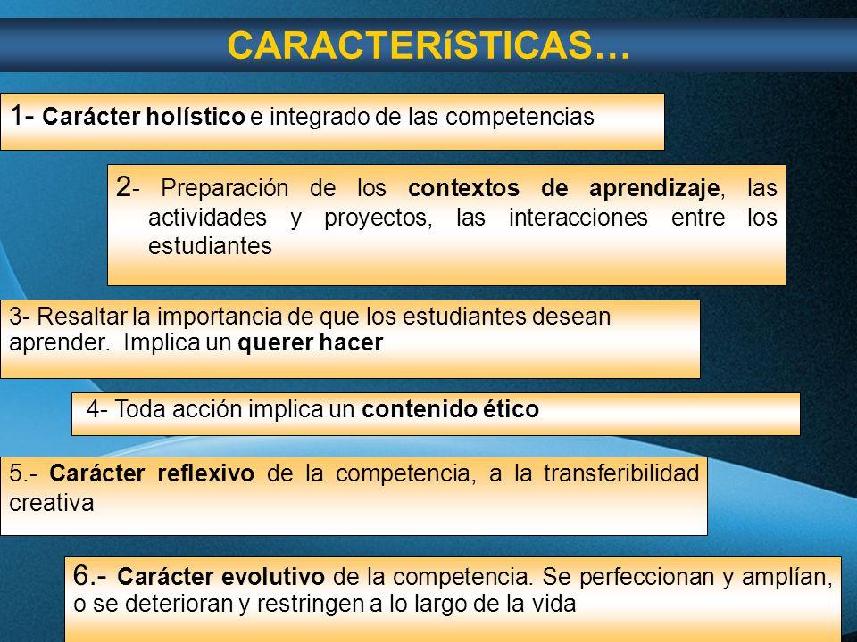 Page 19 2 - Preparación de los contextos de aprendizaje, las actividades y proyectos, las interacciones entre los estudiantes CARACTERíSTICAS… 1- Carácter holístico e integrado de las competencias 3- Resaltar la importancia de que los estudiantes desean aprender.