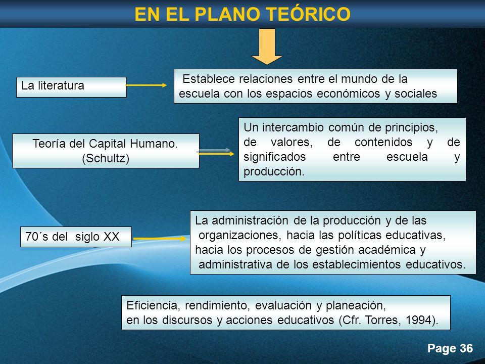 Page 36 La literatura Establece relaciones entre el mundo de la escuela con los espacios económicos y sociales Teoría del Capital Humano.