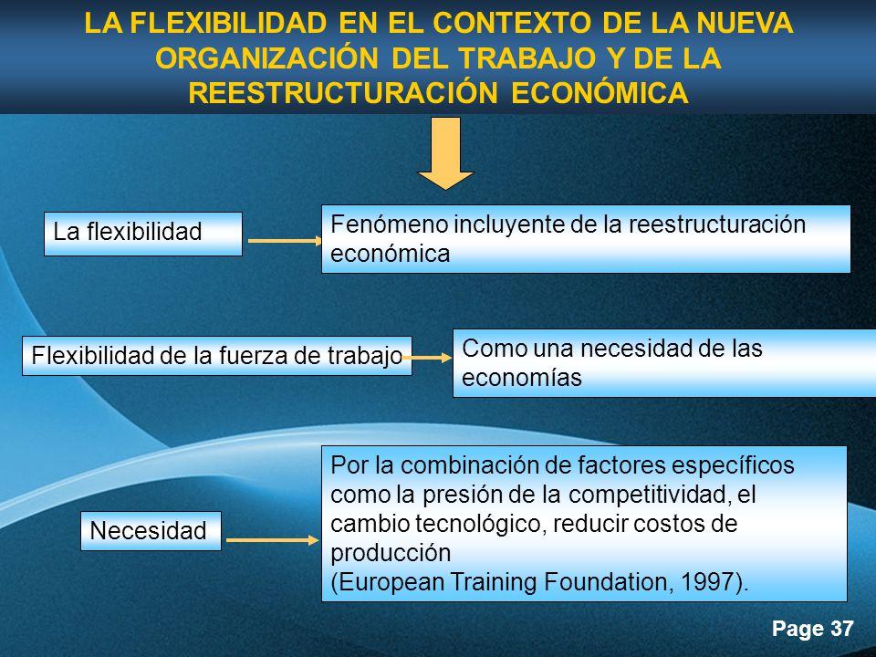 Page 37 La flexibilidad Fenómeno incluyente de la reestructuración económica Flexibilidad de la fuerza de trabajo Como una necesidad de las economías Necesidad Por la combinación de factores específicos como la presión de la competitividad, el cambio tecnológico, reducir costos de producción (European Training Foundation, 1997).