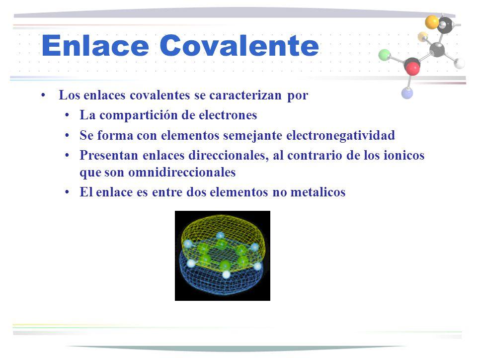 Enlace Covalente Los enlaces covalentes se caracterizan por La compartición de electrones Se forma con elementos semejante electronegatividad Presenta