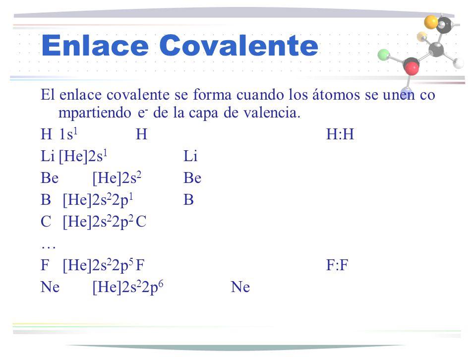 Enlace Covalente El enlace covalente se forma cuando los átomos se unen co mpartiendo e - de la capa de valencia. H1s 1 HH:H Li[He]2s 1 Li Be [He]2s 2