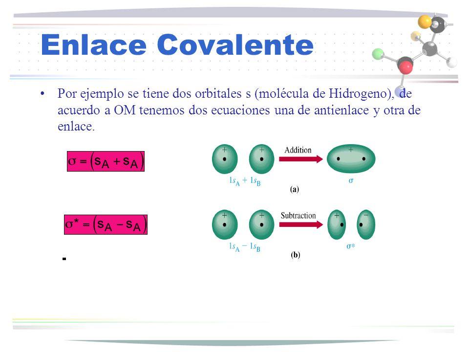 Enlace Covalente Por ejemplo se tiene dos orbitales s (molécula de Hidrogeno), de acuerdo a OM tenemos dos ecuaciones una de antienlace y otra de enla