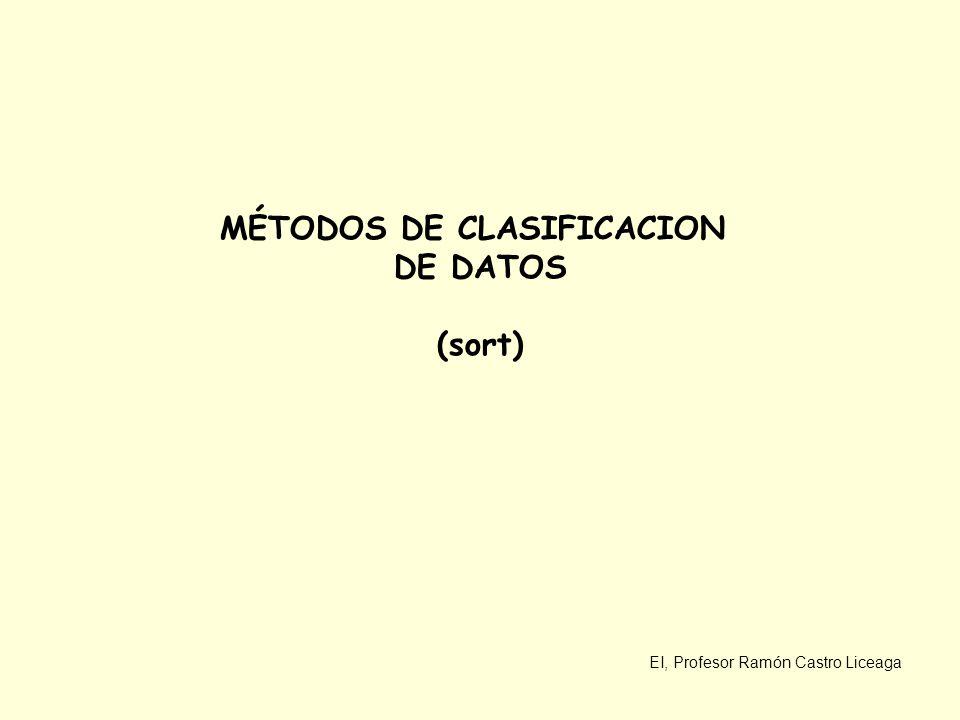 EI, Profesor Ramón Castro Liceaga MÉTODOS DE CLASIFICACION DE DATOS (sort)