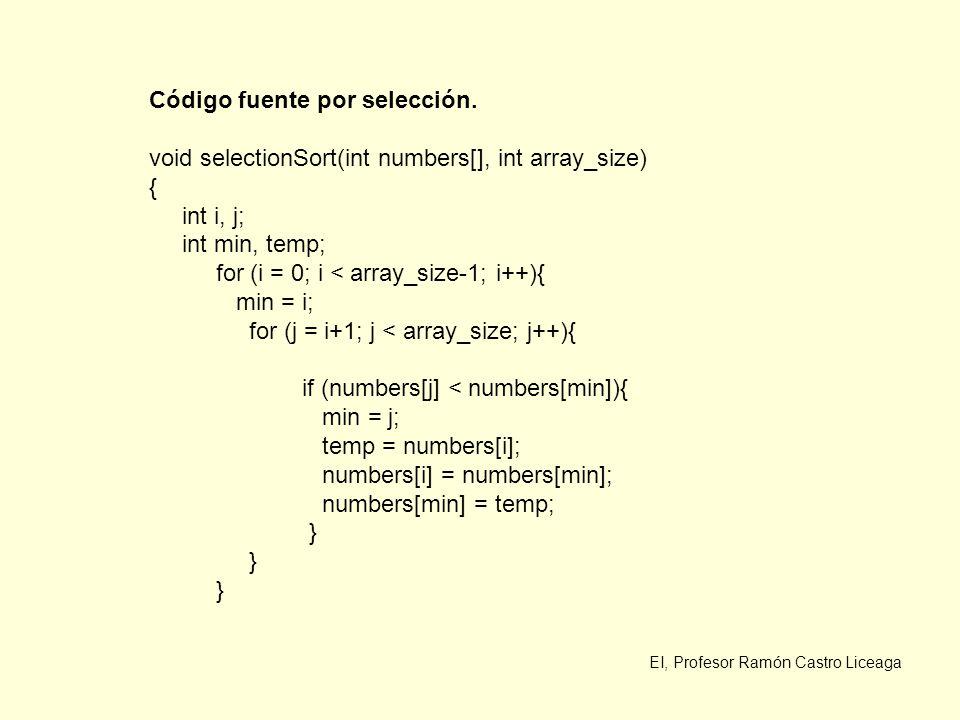 EI, Profesor Ramón Castro Liceaga Código fuente por selección. void selectionSort(int numbers[], int array_size) { int i, j; int min, temp; for (i = 0