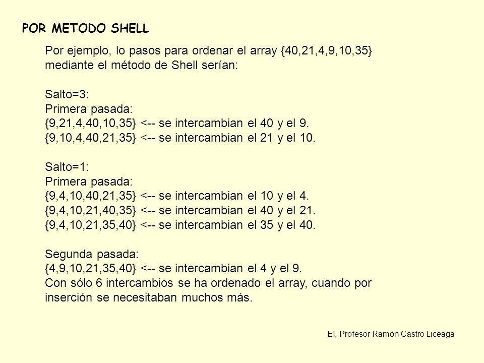 EI, Profesor Ramón Castro Liceaga POR METODO SHELL Por ejemplo, lo pasos para ordenar el array {40,21,4,9,10,35} mediante el método de Shell serían: S