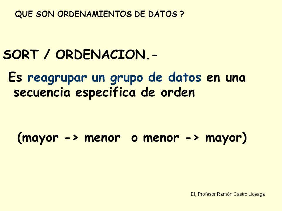 EI, Profesor Ramón Castro Liceaga POR INSERSION (continuacion) {21,21,40,9,10,35} <-- aux=4; {4,21,40,9,10,35} <-- Ahora la sublista ordenada es {4,21,40}.