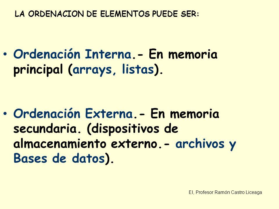 EI, Profesor Ramón Castro Liceaga TIPOS DE ORDENACION Los mas usuales son: POR INTERCAMBIO (Compara e intercambia elementos.- Burbuja) POR SELECCIÓN (Selecciona el mas pequeño y lo intercambia) POR INSERSION (Inserta los elementos en una sublista ordenada) METODO SHELL (Es una insersión mejorada) ORDENACION RAPIDA (Quick Sort.- divide una lista en dos partes)