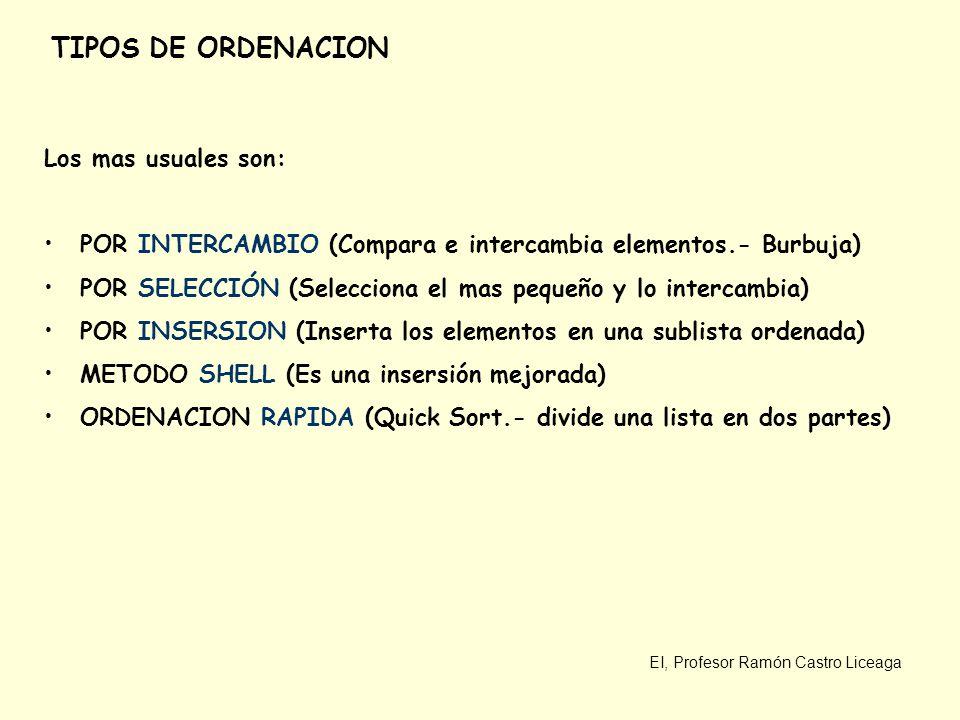 EI, Profesor Ramón Castro Liceaga TIPOS DE ORDENACION Los mas usuales son: POR INTERCAMBIO (Compara e intercambia elementos.- Burbuja) POR SELECCIÓN (