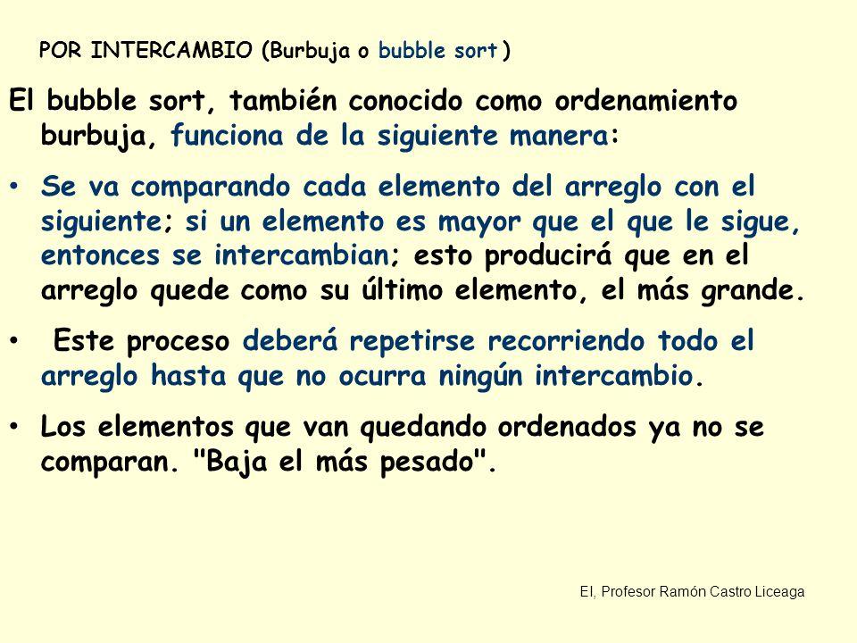 EI, Profesor Ramón Castro Liceaga POR INTERCAMBIO (Burbuja o bubble sort ) El bubble sort, también conocido como ordenamiento burbuja, funciona de la