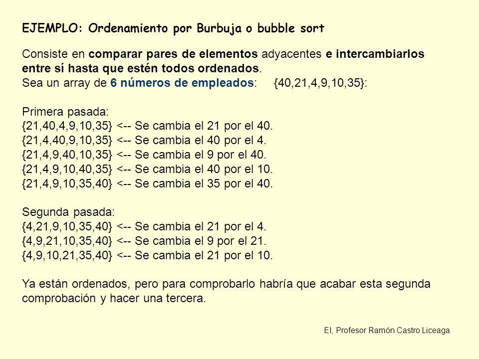 EI, Profesor Ramón Castro Liceaga // Definimos una función donde A=arreglo y N=tamaño int bubblesort(int A[],int N){ int i,j,AUX; for(i=2;i<=N;i++){ //avanza for(j=N;j>=i;j--){ //retrocede if(A[j-1]>A[j]){ //si a > p intercambio AUX=A[j-1]; A[j-1]=A[j]; A[j]=AUX; } return 1; }