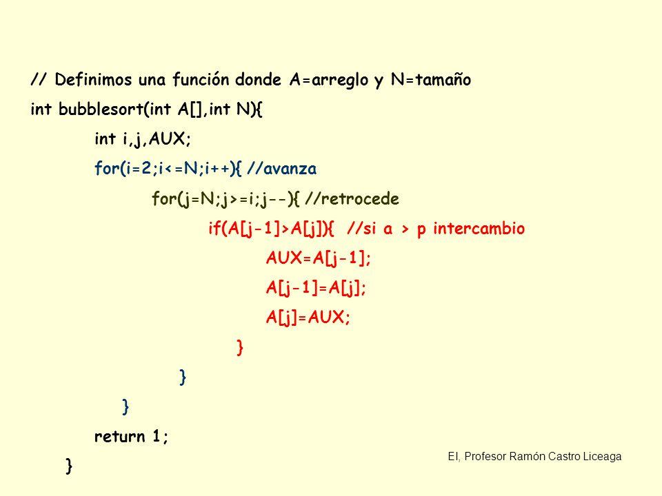 EI, Profesor Ramón Castro Liceaga // Definimos una función donde A=arreglo y N=tamaño int bubblesort(int A[],int N){ int i,j,AUX; for(i=2;i<=N;i++){ /