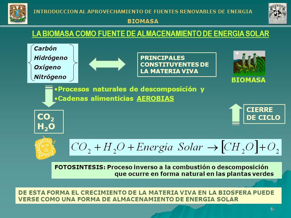 INTRODUCCION AL APROVECHAMIENTO DE FUENTES RENOVABLES DE ENERGIA BIOMASA 17 DISPONIBILIDAD DE LA BIOMASA COMO RECURSO ENERGETICO NO TODA LA BIOMASA QUE POTENCIALMENTE CRECE EN LA TIERRA (3,000 GJ/año) ES UTILIZABLE COMO ENERGIA ALIMENTACION HUMANA FORRAJE MADERA Y FIBRAS ENERGIA FUENTE DE BIOMASAPOTENCIAL ANUAL DE DISPONIBILIDAD (EJ) Cultivos Energéticos128 Residuos Animales25 Resuduos de Forestales14 Residuos de Caña de Azúcar12 Bosques Existentes10 Residuos Urbanos 3 TOTAL205 UN ESTIMADO DEL POTENCIAL REAL UTILIZABLE PARA LA PRODUCCION DE ENERGIA PARA EL AÑO 2050 (Conferencia de las Naciones Unidas en Medio Ambiente y Desarrollo) 50% del consumo actual
