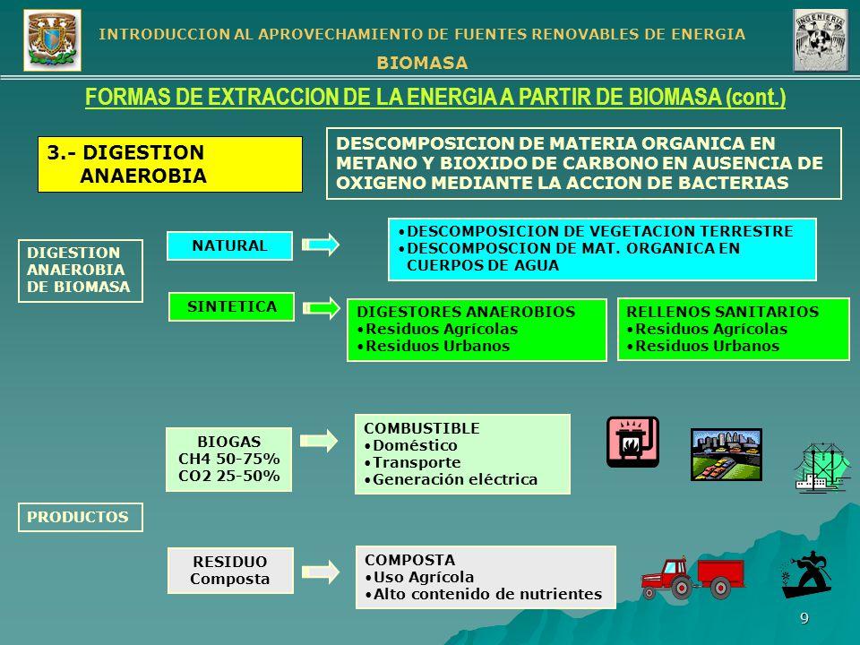 INTRODUCCION AL APROVECHAMIENTO DE FUENTES RENOVABLES DE ENERGIA BIOMASA 10 FORMAS DE EXTRACCION DE LA ENERGIA A PARTIR DE BIOMASA (cont.) ALTOS TIEMPOS DE RESIDENCIA EN LOS REACTORES (Equipos muy grandes) EJEMPLO DE DIAGRAMA DE FLUJO DIGESTIOS ANAEROBIA DE RESIDUOS SOLIDOS ORGANICOS Y LODOS DE TRATADORA DE AGUA 3.- DIGESTION ANAEROBIA (cont.)